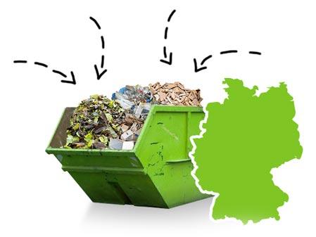 Gewerbekunde werden bei Containerdienst.de